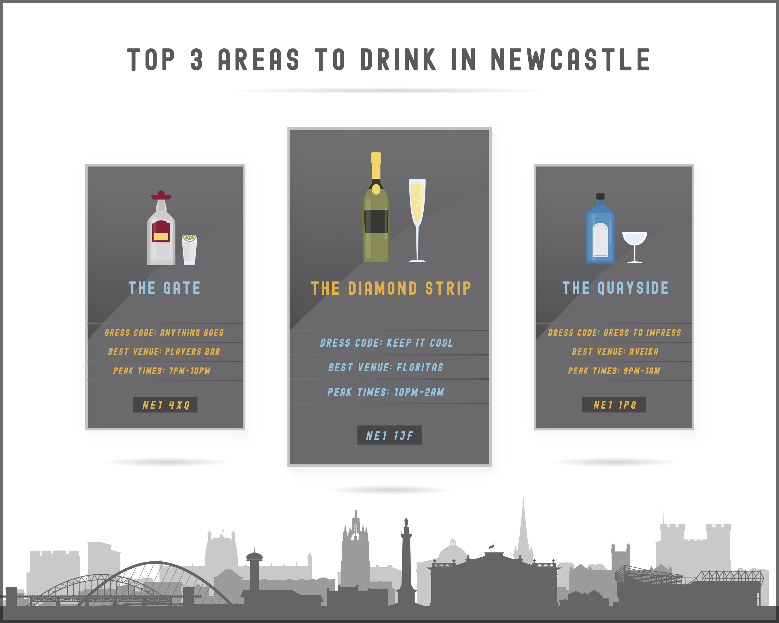 top-3-areas-to-drink-in-newcastle